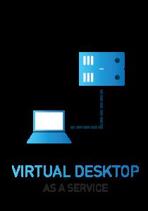 Virtual Desktop as a service