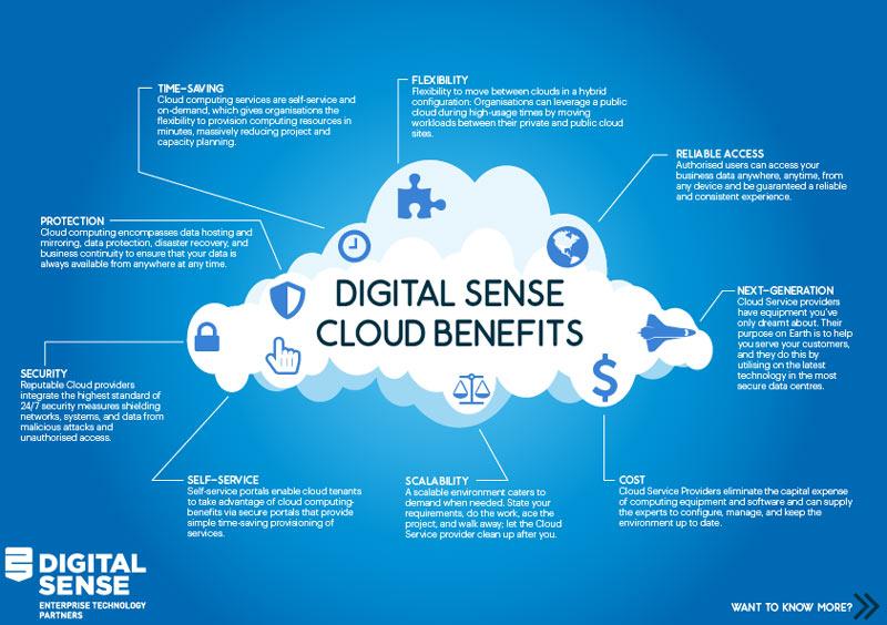 Digital Sense Cloud Benefits